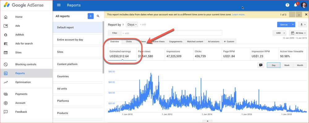 چگونه می توان وبلاگ های پول (کسب درآمد تا ۱۰۰۰۰ $ / ماه) 4