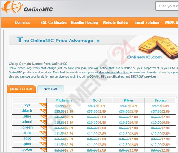 قیمت ثبت دامنه در آنلاین نیک