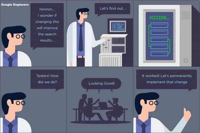 رتبه دهی مهندسان گوگل