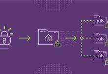 فعالسازی ssl رایگان در Direct Admin 19