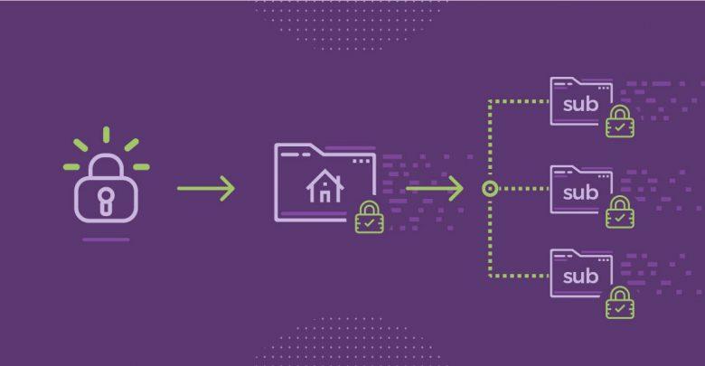 فعالسازی ssl رایگان در Direct Admin 1