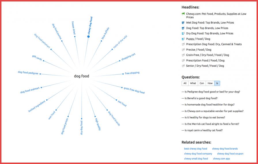 راهنمایی جامع برای تیز کردن گوگل فایرفاکس در سال ۲۰۱۹ 18