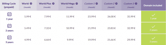 لیست قیمت جهانی - (قیمت ها شامل مالیات)