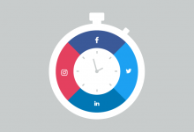 آزمایش تبلیغات به وسیله رسانه های اجتماعی 54