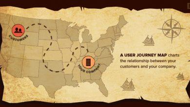 چیزی شبیه گوگل مپ در ایجاد محتوا !! ( ترسیم نقشه سفر مشتری) 35