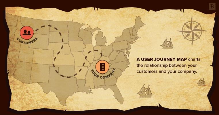 چیزی شبیه گوگل مپ در ایجاد محتوا !! ( ترسیم نقشه سفر مشتری) 1