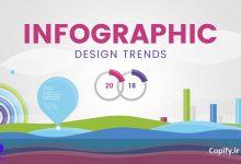۱۱ ترند برتر طراحی اینفوگرافیک سال ۲۰۱۸ 11