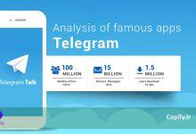 ساخت محتوا برای تلگرام و ۷ نکته طلایی 48