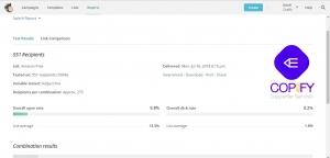 آزمایش A/B میل چیمپ برای ایمیل بازاریابی (راهنما) 22