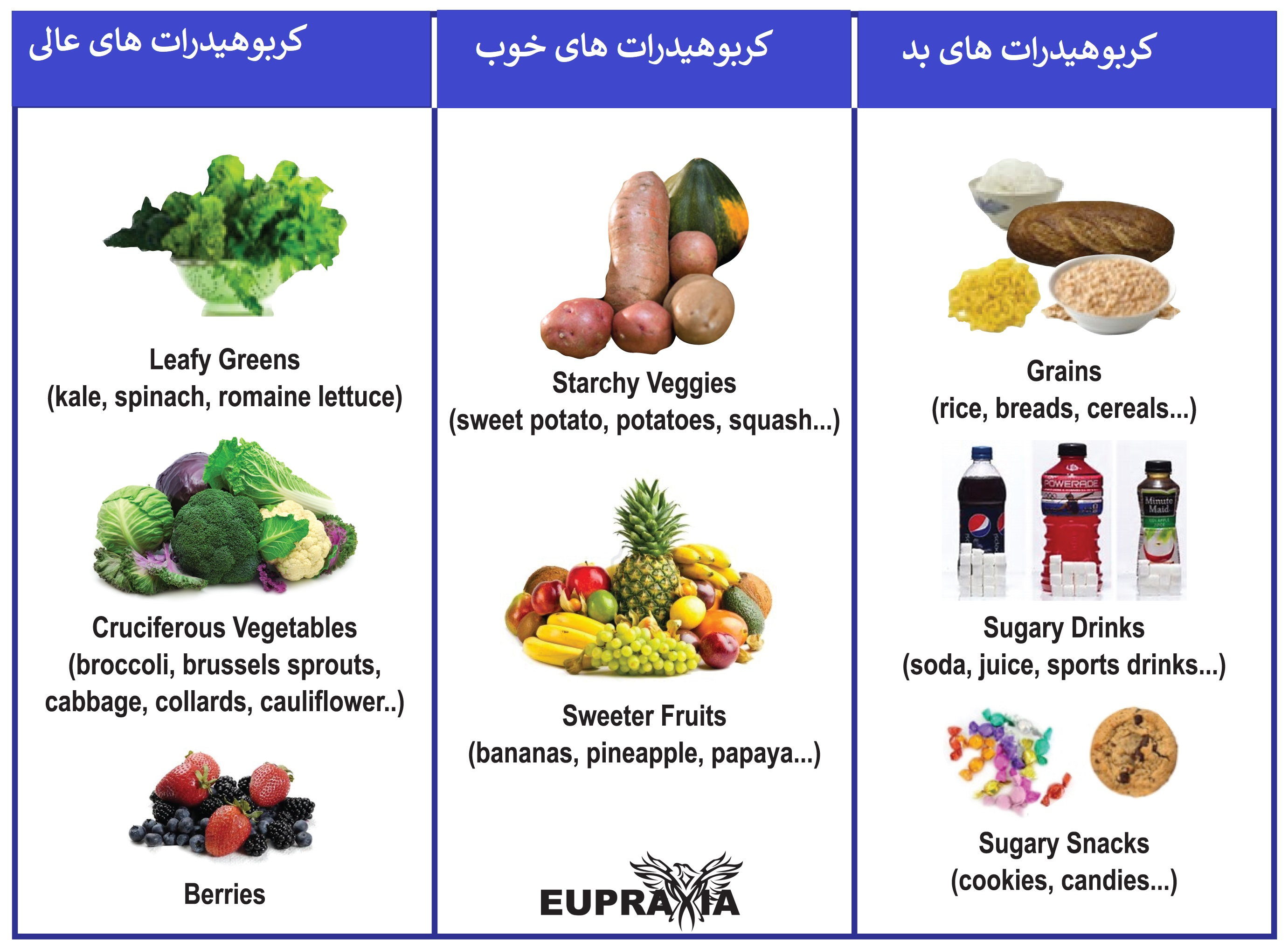 یک تولید کننده محتوا باید کربوهیدرات های خوب و عالی بخوردیک تولید کننده محتوا باید کربوهیدرات های خوب و عالی بخورد