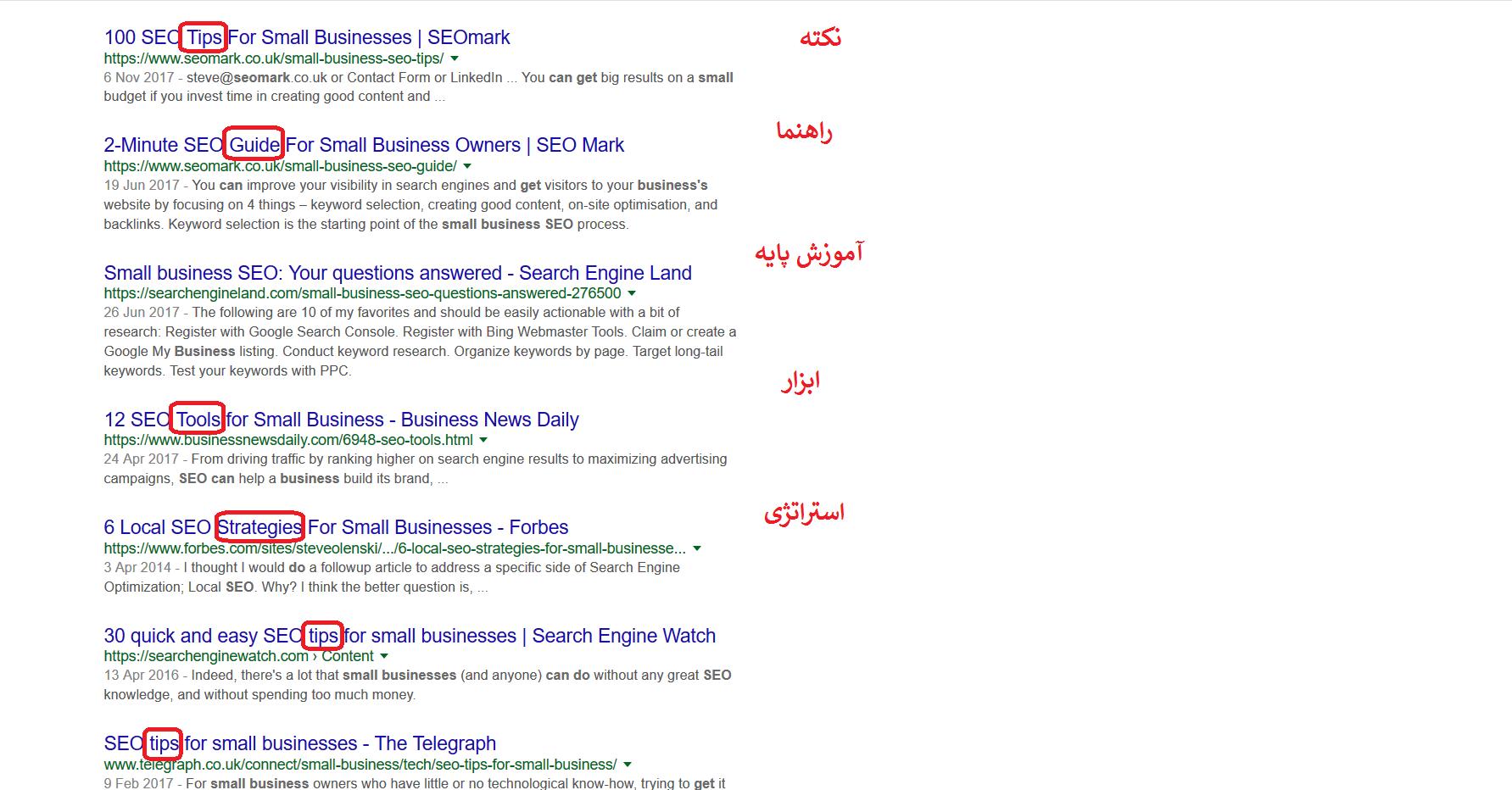"""جستجوی عبارت """" سئو برای سایت های کوچک """""""