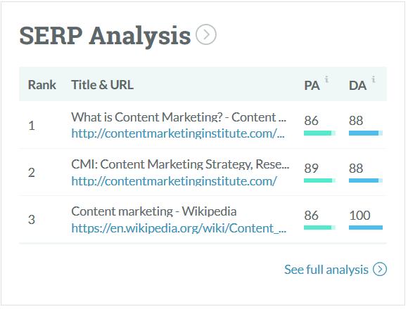 تحقیق در مورد کلمات کلیدی هدف در تولید محتوای سایت
