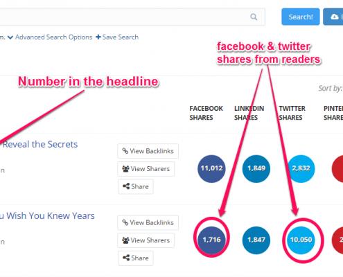 اشتراک گذاری در شبکه های اجتماعی برای افزایش بازدید