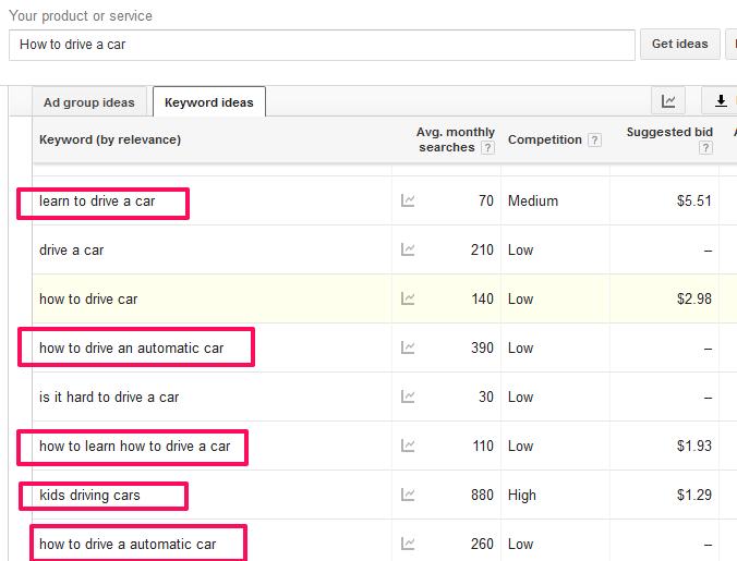 تولیدمحتوا برای SEO: از چه طریق تولیدمحتوا کرده و پیج ابتدا گوگل قرار بگیریم؟ 12