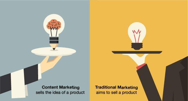 چطور بازاریابان از ایجاد محتوای آموزشی برای ایجاد اهمیت استفاده میکنند؟ 1