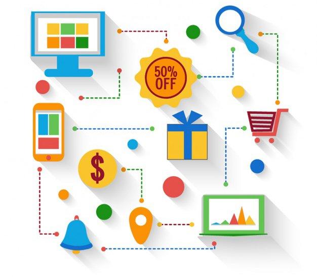 خدمات پس از فروش برای افزایش فروش