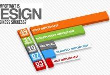 تقویت طراحی وبسایت و قسمت های مهم در طراحی وب 54