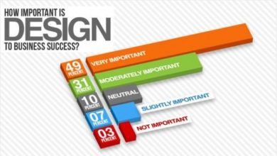 تقویت طراحی وبسایت و قسمت های مهم در طراحی وب 18