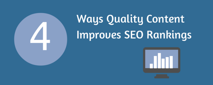 quality-content-seo