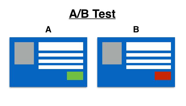 تست A/B برای بهینه سازی نرخ تبدیل در سایت